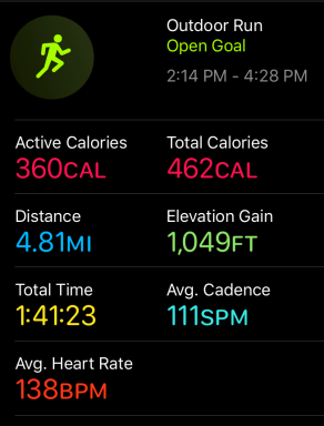 Hike Data from Apple Watch